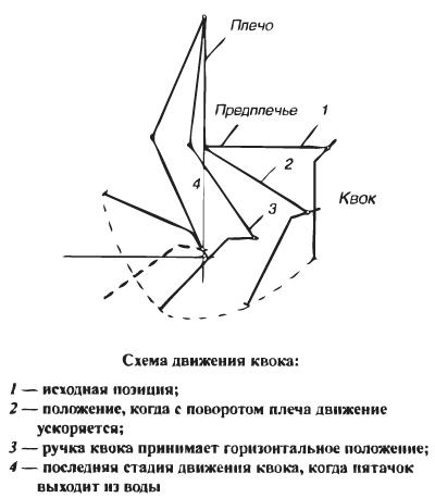 Приведенная на рисунке схема